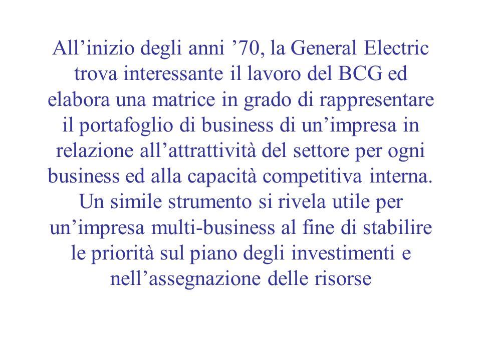 Allinizio degli anni 70, la General Electric trova interessante il lavoro del BCG ed elabora una matrice in grado di rappresentare il portafoglio di b