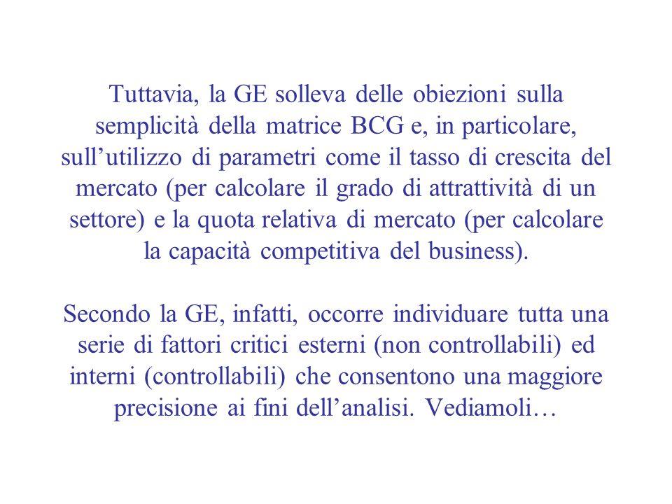 Tuttavia, la GE solleva delle obiezioni sulla semplicità della matrice BCG e, in particolare, sullutilizzo di parametri come il tasso di crescita del