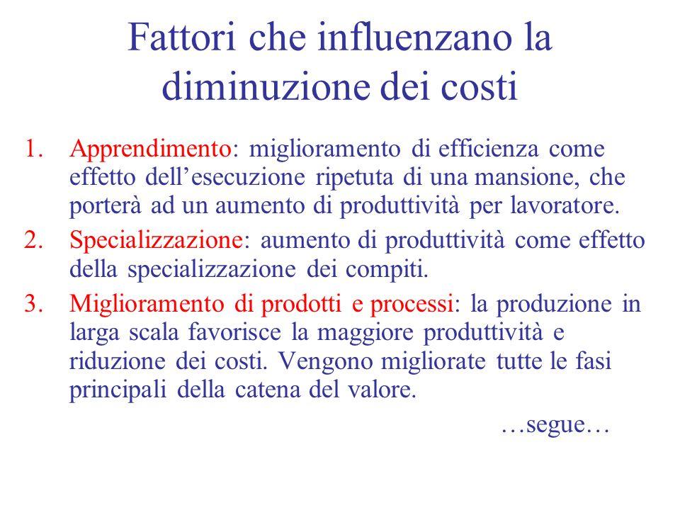 Visione di portafoglio nella matrice CDV La fig.10 a pag.