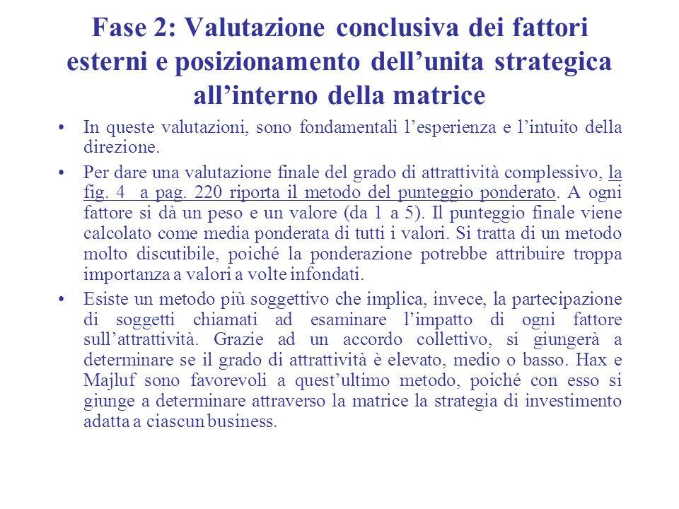Fase 2: Valutazione conclusiva dei fattori esterni e posizionamento dellunita strategica allinterno della matrice In queste valutazioni, sono fondamen
