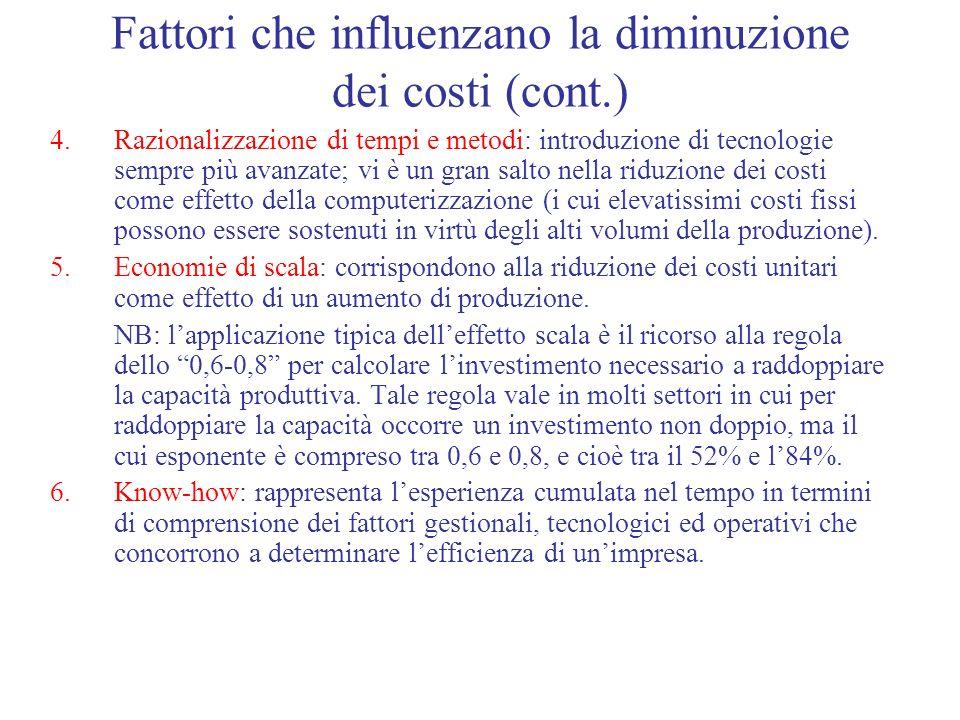 Fattori che influenzano la diminuzione dei costi (cont.) 4.Razionalizzazione di tempi e metodi: introduzione di tecnologie sempre più avanzate; vi è u