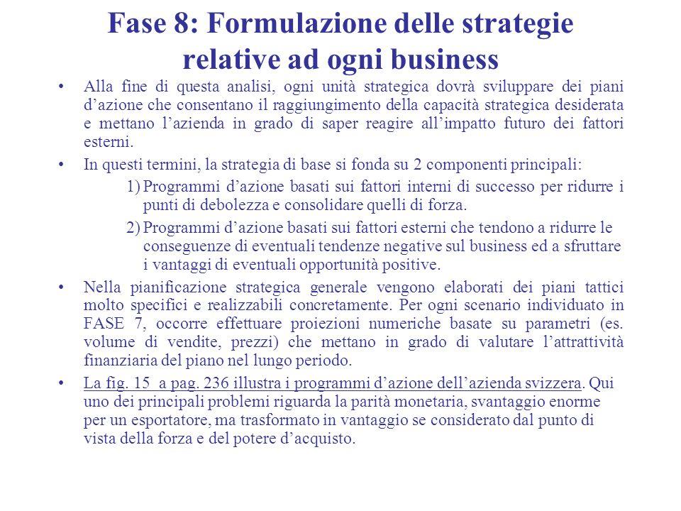 Fase 8: Formulazione delle strategie relative ad ogni business Alla fine di questa analisi, ogni unità strategica dovrà sviluppare dei piani dazione c