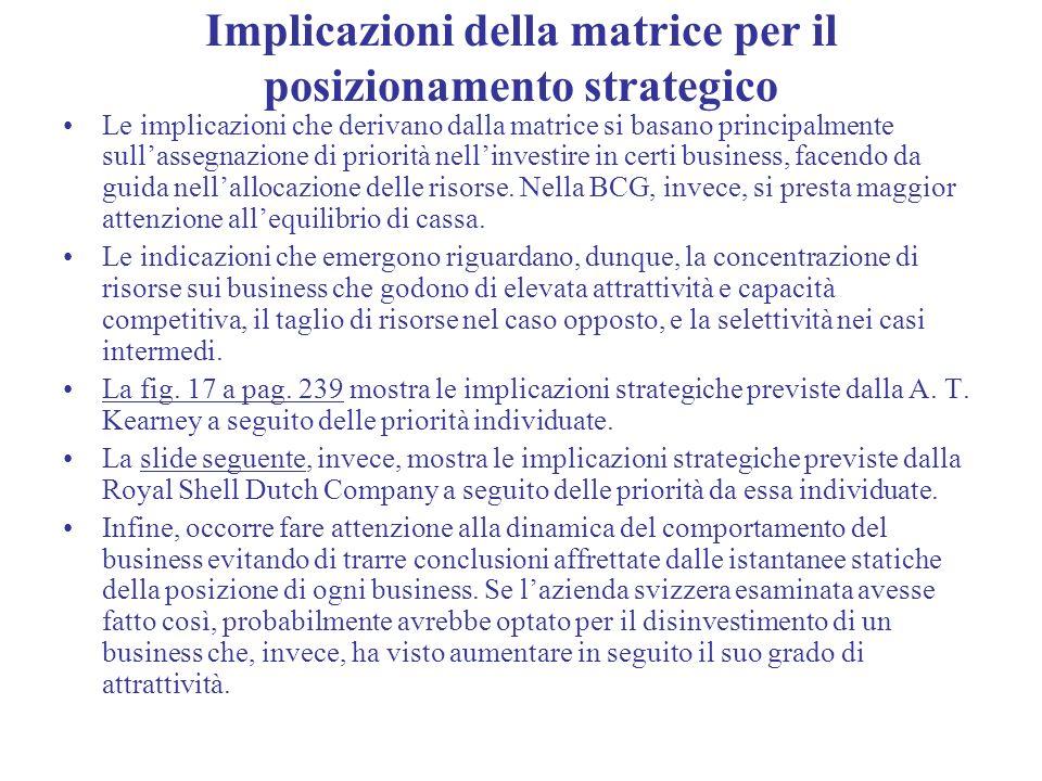 Implicazioni della matrice per il posizionamento strategico Le implicazioni che derivano dalla matrice si basano principalmente sullassegnazione di pr