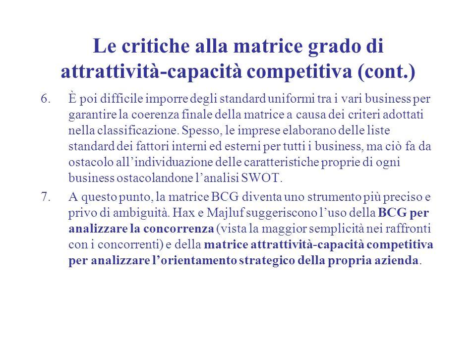 Le critiche alla matrice grado di attrattività-capacità competitiva (cont.) 6.È poi difficile imporre degli standard uniformi tra i vari business per
