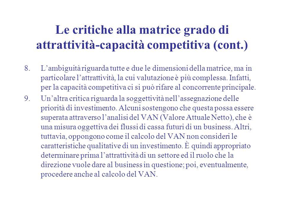 Le critiche alla matrice grado di attrattività-capacità competitiva (cont.) 8.Lambiguità riguarda tutte e due le dimensioni della matrice, ma in parti