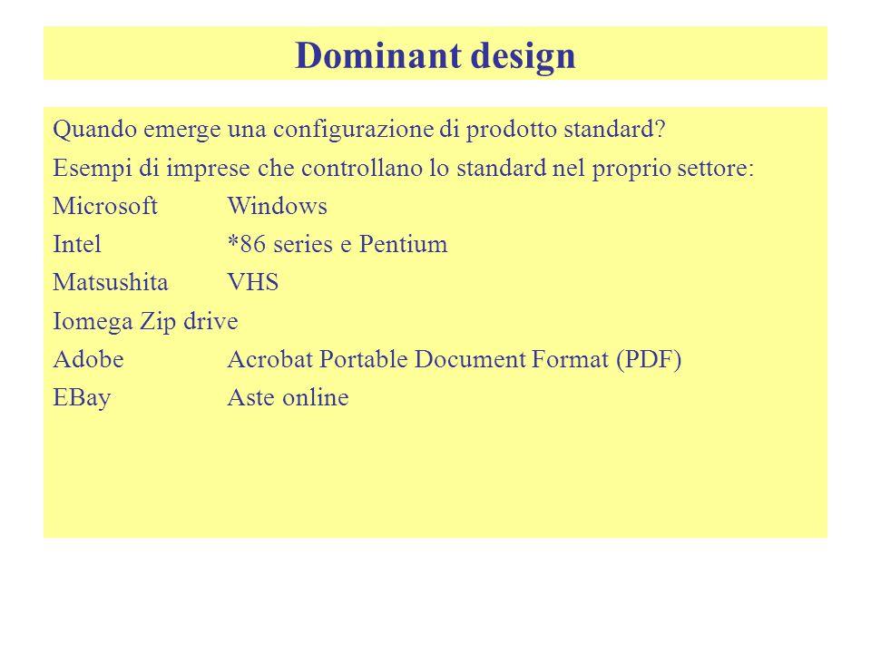Dominant design Quando emerge una configurazione di prodotto standard? Esempi di imprese che controllano lo standard nel proprio settore: MicrosoftWin