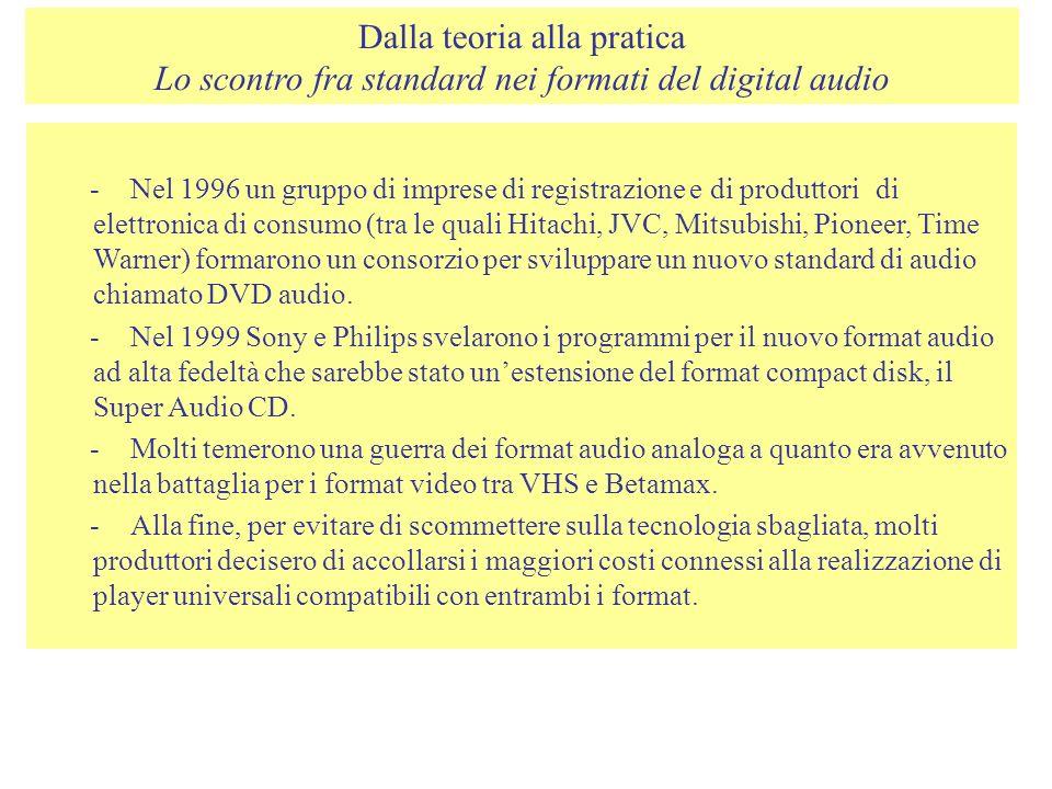 Dalla teoria alla pratica Lo scontro fra standard nei formati del digital audio - Nel 1996 un gruppo di imprese di registrazione e di produttori di el