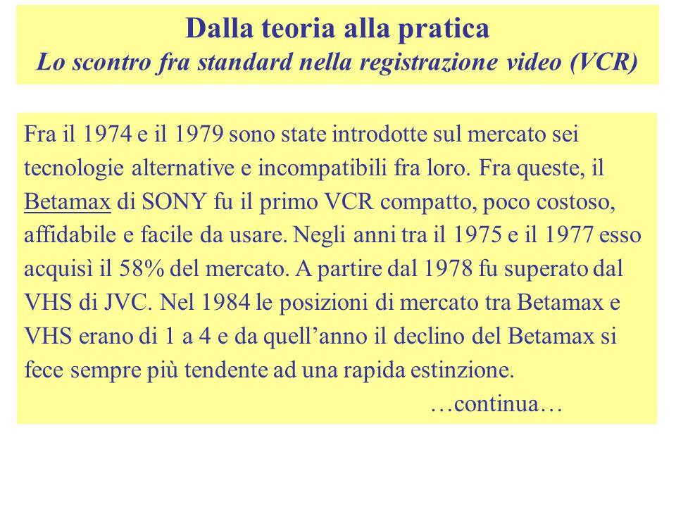 Dalla teoria alla pratica Lo scontro fra standard nella registrazione video (VCR) Fra il 1974 e il 1979 sono state introdotte sul mercato sei tecnolog