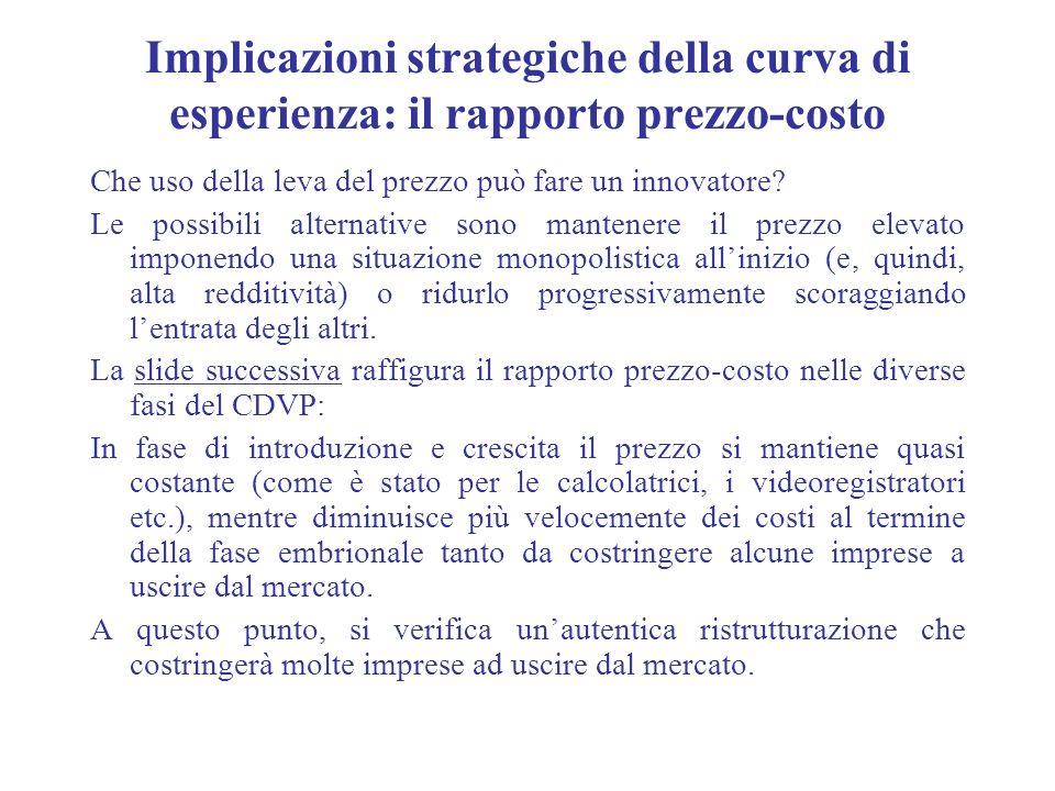 Implicazioni strategiche della curva di esperienza: il rapporto prezzo-costo Che uso della leva del prezzo può fare un innovatore? Le possibili altern