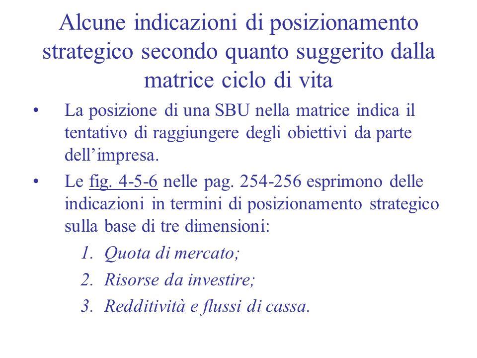 Alcune indicazioni di posizionamento strategico secondo quanto suggerito dalla matrice ciclo di vita La posizione di una SBU nella matrice indica il t