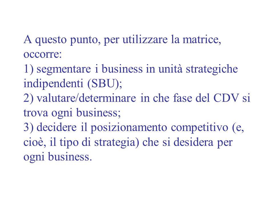 A questo punto, per utilizzare la matrice, occorre: 1) segmentare i business in unità strategiche indipendenti (SBU); 2) valutare/determinare in che f