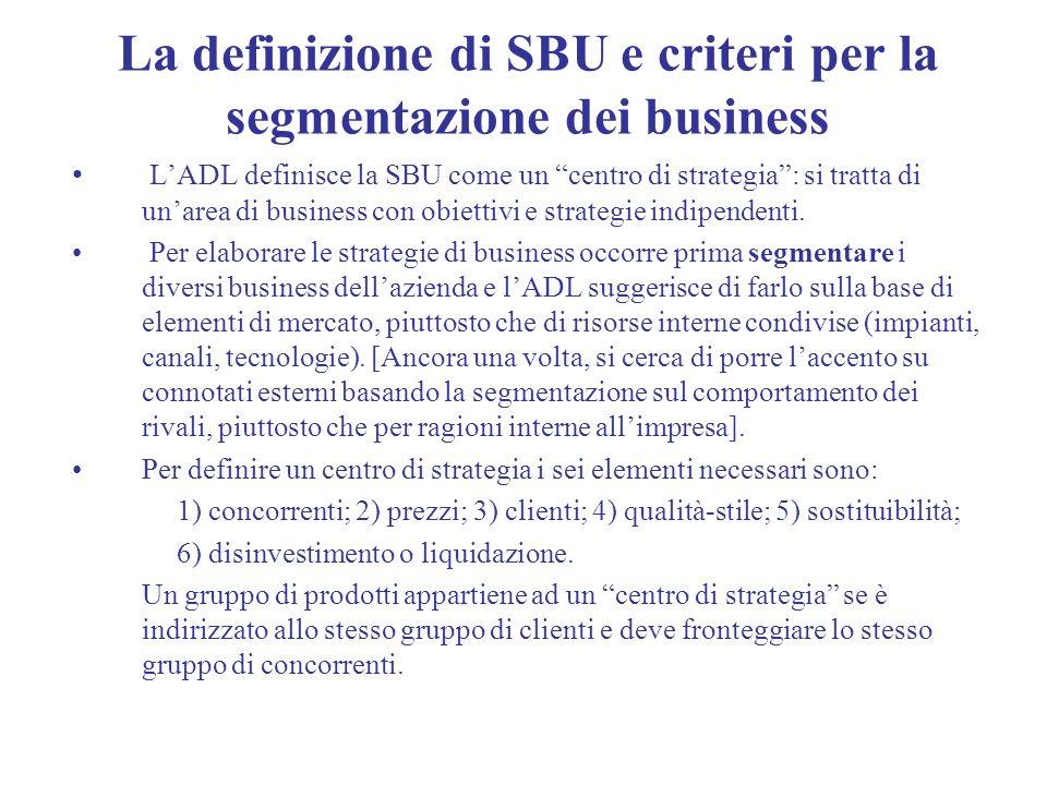 La definizione di SBU e criteri per la segmentazione dei business LADL definisce la SBU come un centro di strategia: si tratta di unarea di business c
