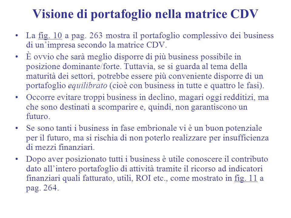 Visione di portafoglio nella matrice CDV La fig. 10 a pag. 263 mostra il portafoglio complessivo dei business di unimpresa secondo la matrice CDV. È o