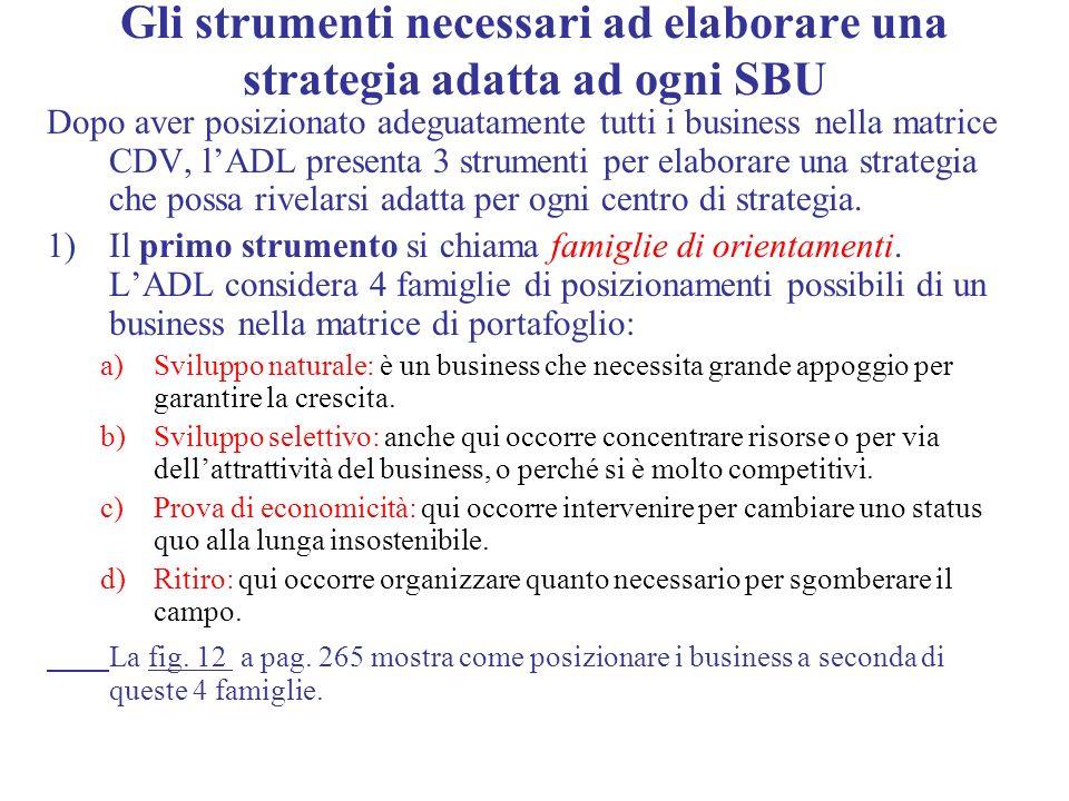 Gli strumenti necessari ad elaborare una strategia adatta ad ogni SBU Dopo aver posizionato adeguatamente tutti i business nella matrice CDV, lADL pre