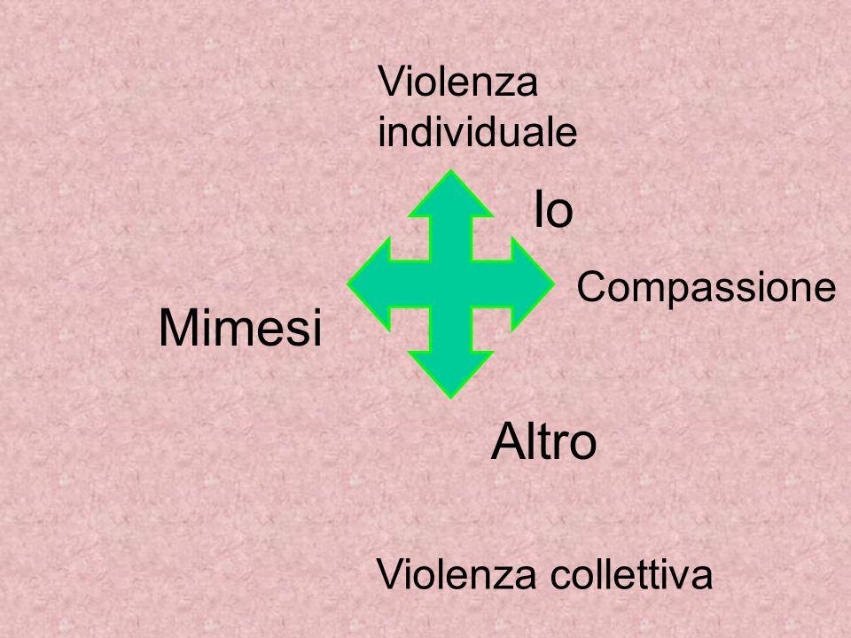 Violenza individuale Violenza collettiva Mimesi Io Altro Compassione