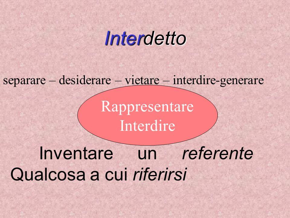 Interdetto separare – desiderare – vietare – interdire-generare Rappresentare Interdire Inventare un referente Qualcosa a cui riferirsi