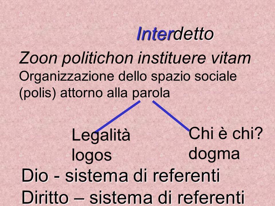 Interdetto Dio - sistema di referenti Diritto – sistema di referenti Zoon politichon instituere vitam Organizzazione dello spazio sociale (polis) atto