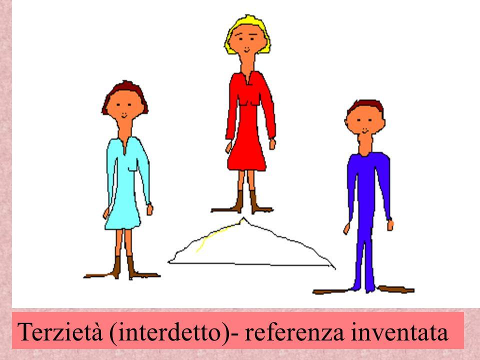 Terzietà (interdetto)- referenza inventata