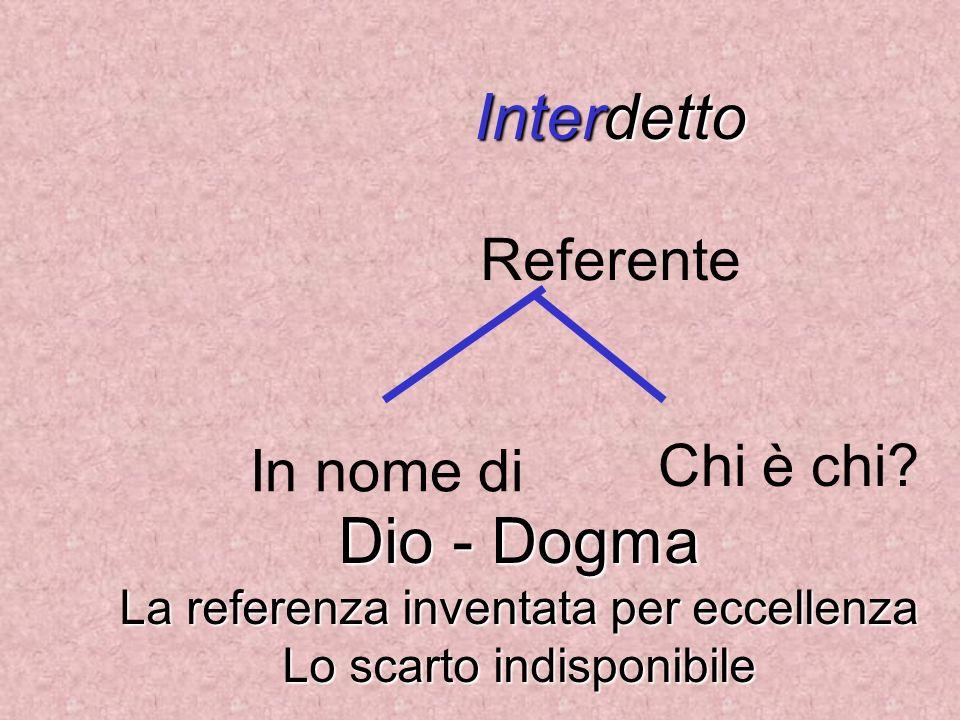 Interdetto Dio - Dogma La referenza inventata per eccellenza Lo scarto indisponibile Referente In nome di Chi è chi?