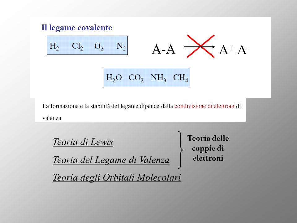 Il legame covalente si forma per condivisione tra due atomi di una o più coppie di elettroni, fino a raggiungere la configurazione elettronica di un gas nobile.