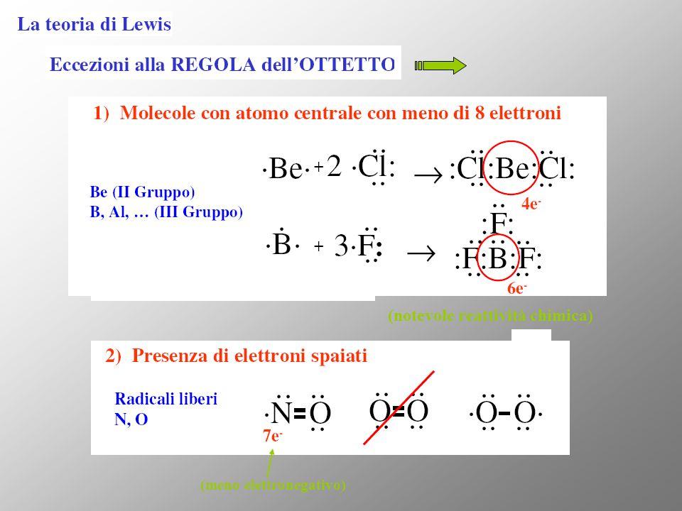 + + (notevole reattività chimica) (meno elettronegativo)