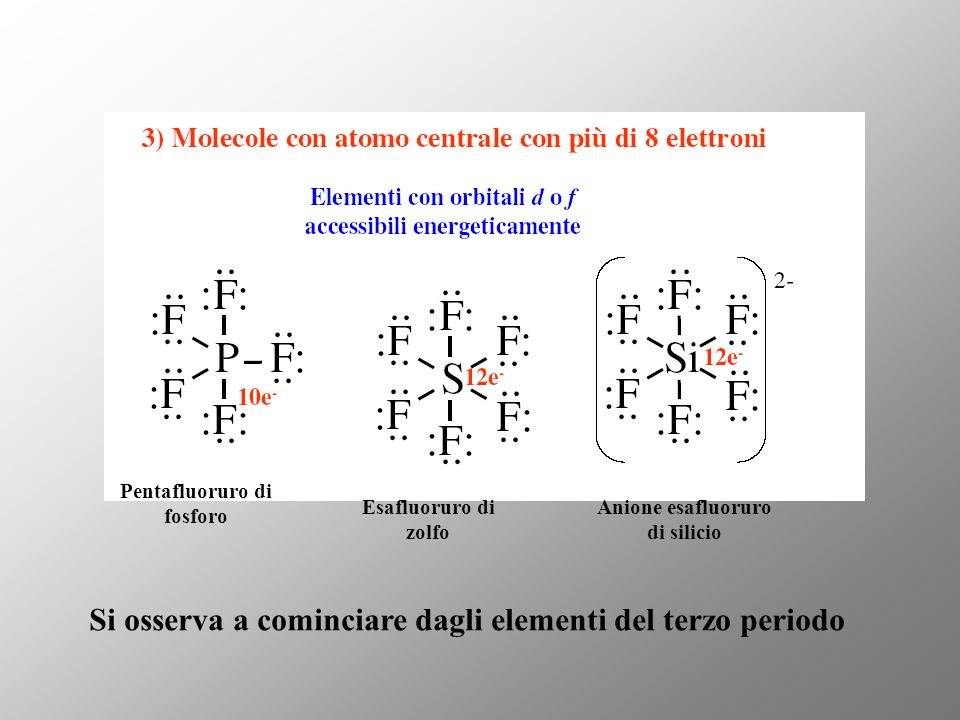Pentafluoruro di fosforo Esafluoruro di zolfo Anione esafluoruro di silicio Si osserva a cominciare dagli elementi del terzo periodo