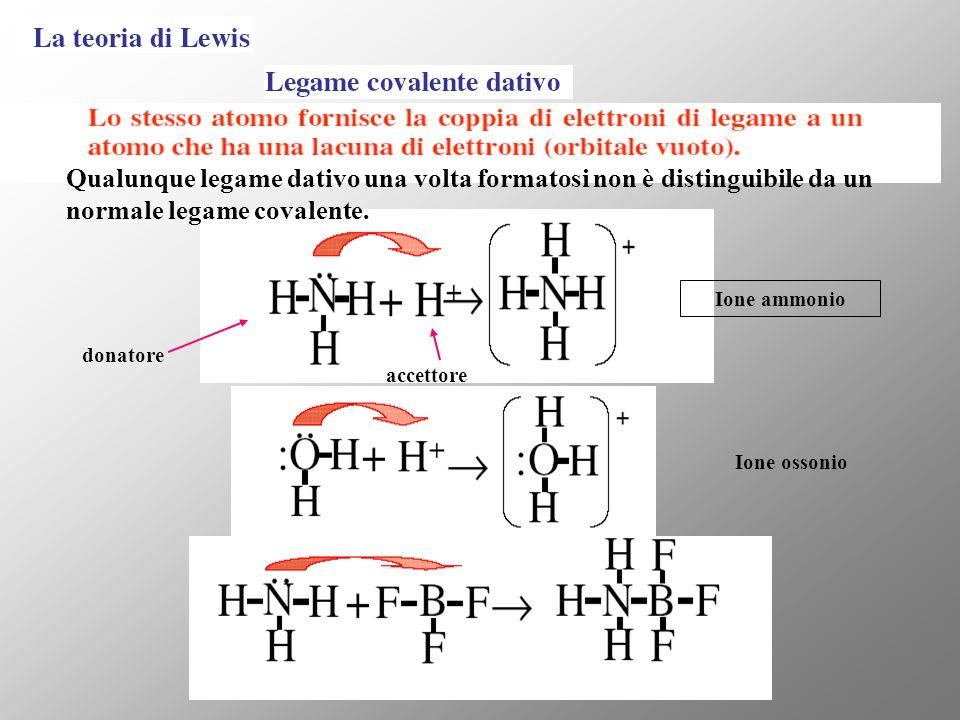 Ione ammonio donatore accettore Ione ossonio Qualunque legame dativo una volta formatosi non è distinguibile da un normale legame covalente.