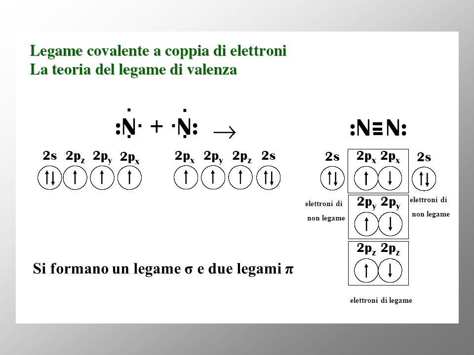 Si formano un legame σ e due legami π elettroni di legame elettroni di non legame elettroni di non legame