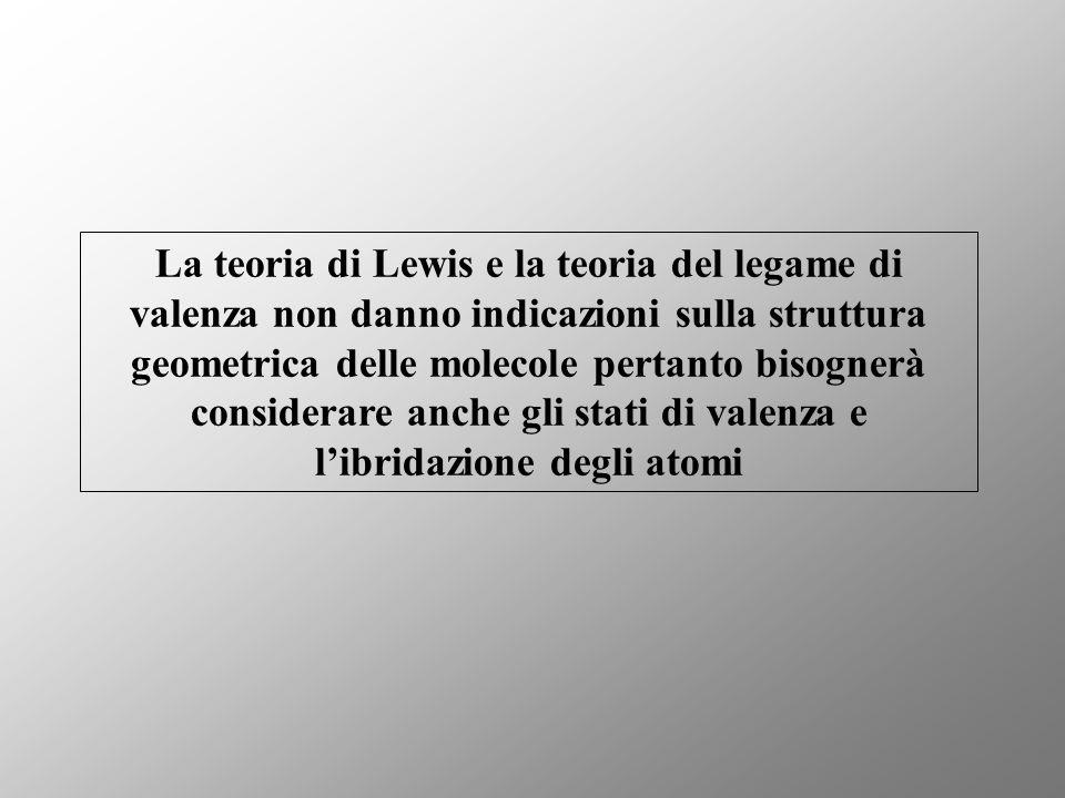 La teoria di Lewis e la teoria del legame di valenza non danno indicazioni sulla struttura geometrica delle molecole pertanto bisognerà considerare an