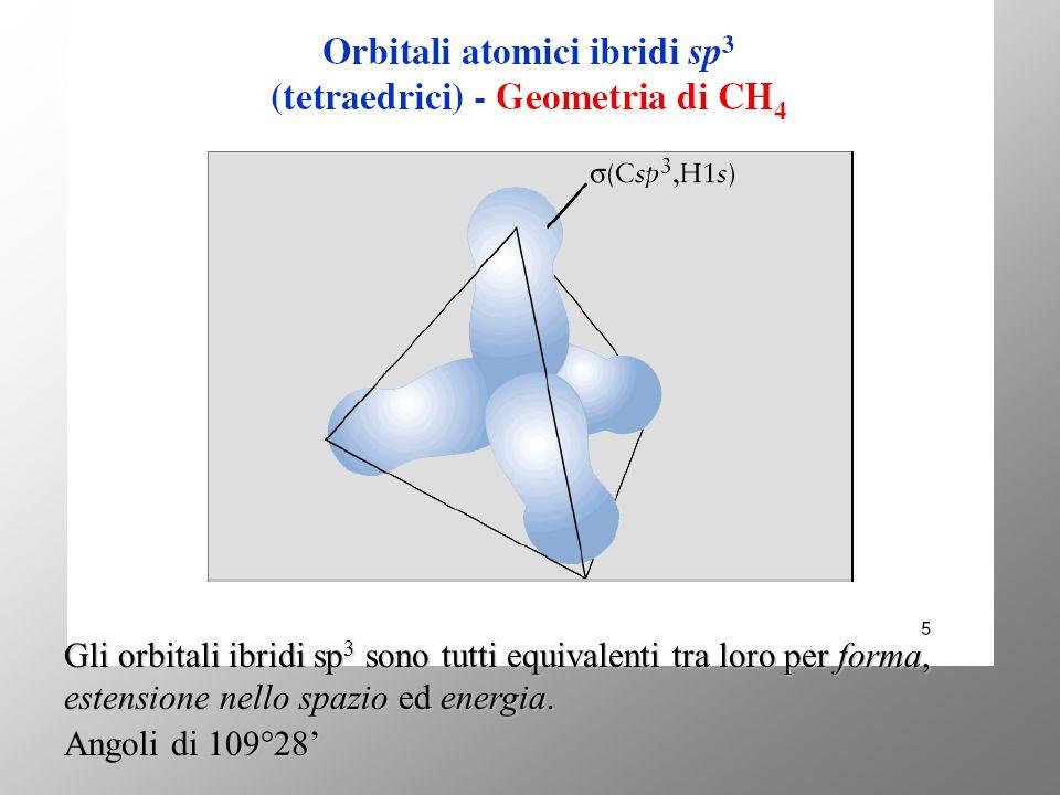 Gli orbitali ibridi sp 3 sono tutti equivalenti tra loro per forma, estensione nello spazio ed energia. Angoli di 109°28
