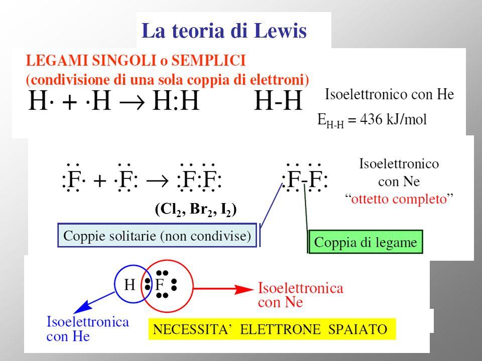 Necessità elettrone spaiato: la condizione necessaria per la formazione di un legame covalente è la presenza di un elettrone spaiato in ciascuno dei due atomi che si combinano Un legame covalente è presente quando entrambi gli elementi appartengono al blocco p (fatta eccezione per H) Anche per il legame covalente vale la regola dellottetto