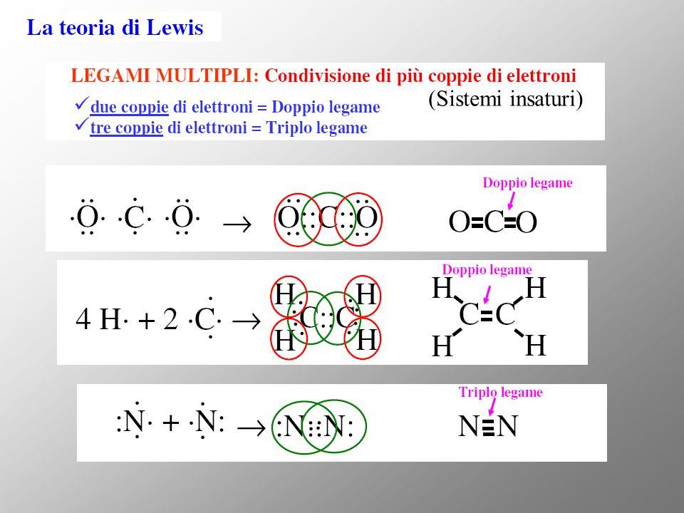 La teoria di Lewis e la teoria del legame di valenza non danno indicazioni sulla struttura geometrica delle molecole pertanto bisognerà considerare anche gli stati di valenza e libridazione degli atomi