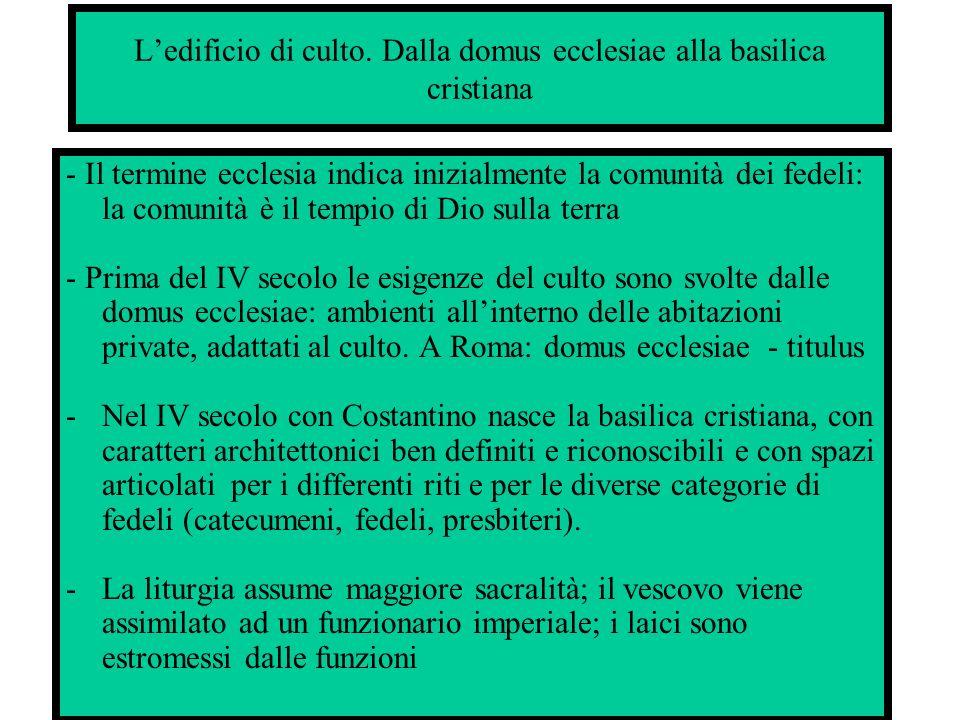 Gli antecedenti: la basilica romana