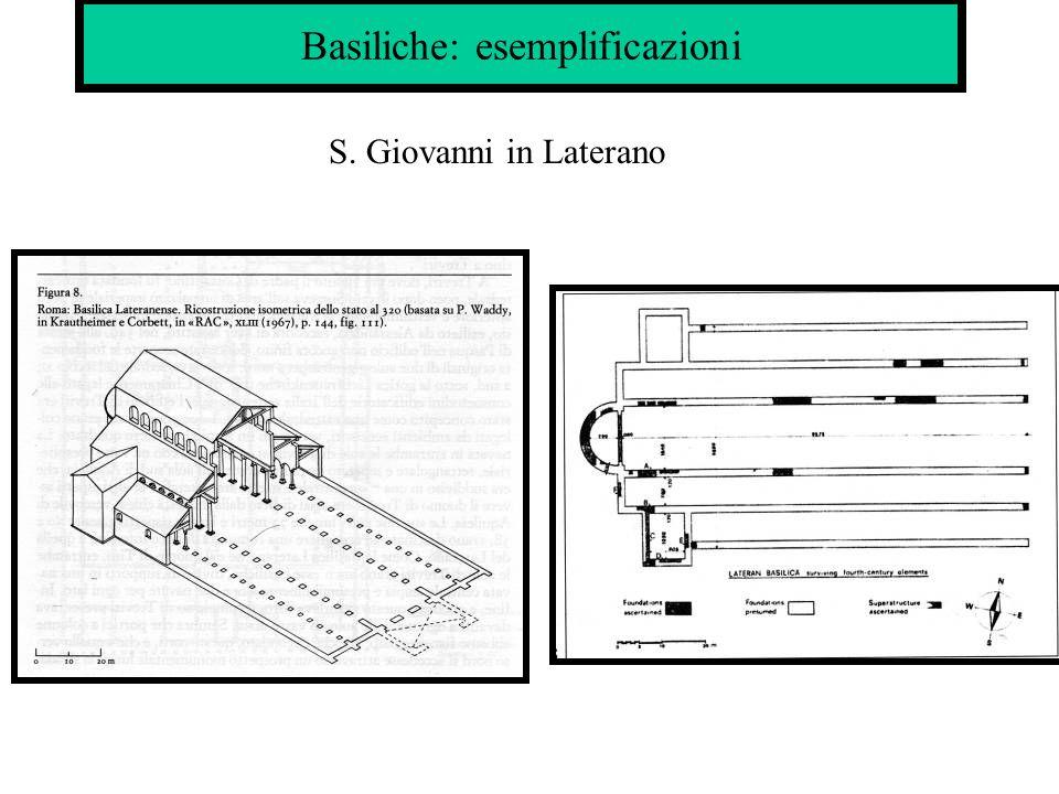 Basiliche: esemplificazioni S. Giovanni in Laterano