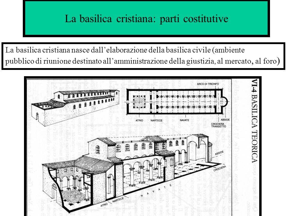 La basilica cristiana: parti costitutive La basilica cristiana nasce dallelaborazione della basilica civile (ambiente pubblico di riunione destinato a