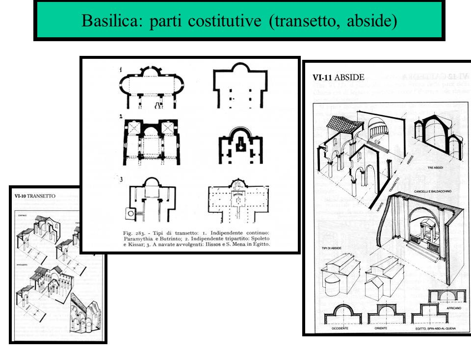 Basilica: parti costitutive (transetto, abside)