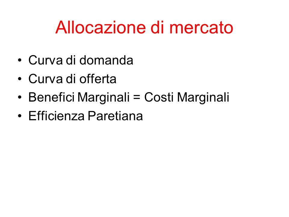Allocazione di mercato Curva di domanda Curva di offerta Benefici Marginali = Costi Marginali Efficienza Paretiana