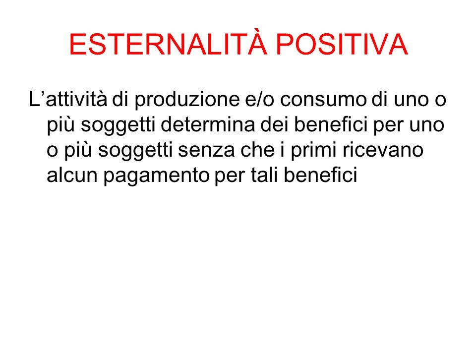 ESTERNALITÀ POSITIVA Lattività di produzione e/o consumo di uno o più soggetti determina dei benefici per uno o più soggetti senza che i primi ricevan
