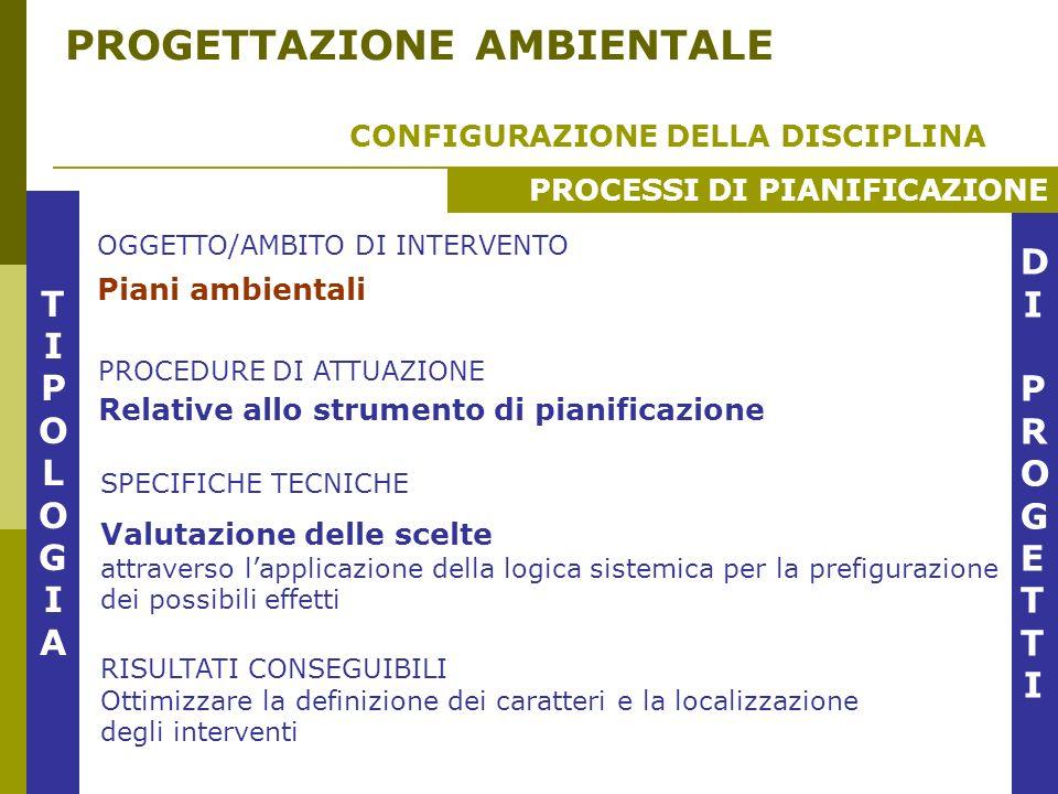PROGETTAZIONE AMBIENTALE CONFIGURAZIONE DELLA DISCIPLINA TIPOLOGIA TIPOLOGIA DIPROGETTIDIPROGETTI PROCESSI DI PIANIFICAZIONE OGGETTO/AMBITO DI INTERVENTO Piani ambientali PROCEDURE DI ATTUAZIONE Relative allo strumento di pianificazione SPECIFICHE TECNICHE Valutazione delle scelte attraverso lapplicazione della logica sistemica per la prefigurazione dei possibili effetti RISULTATI CONSEGUIBILI Ottimizzare la definizione dei caratteri e la localizzazione degli interventi