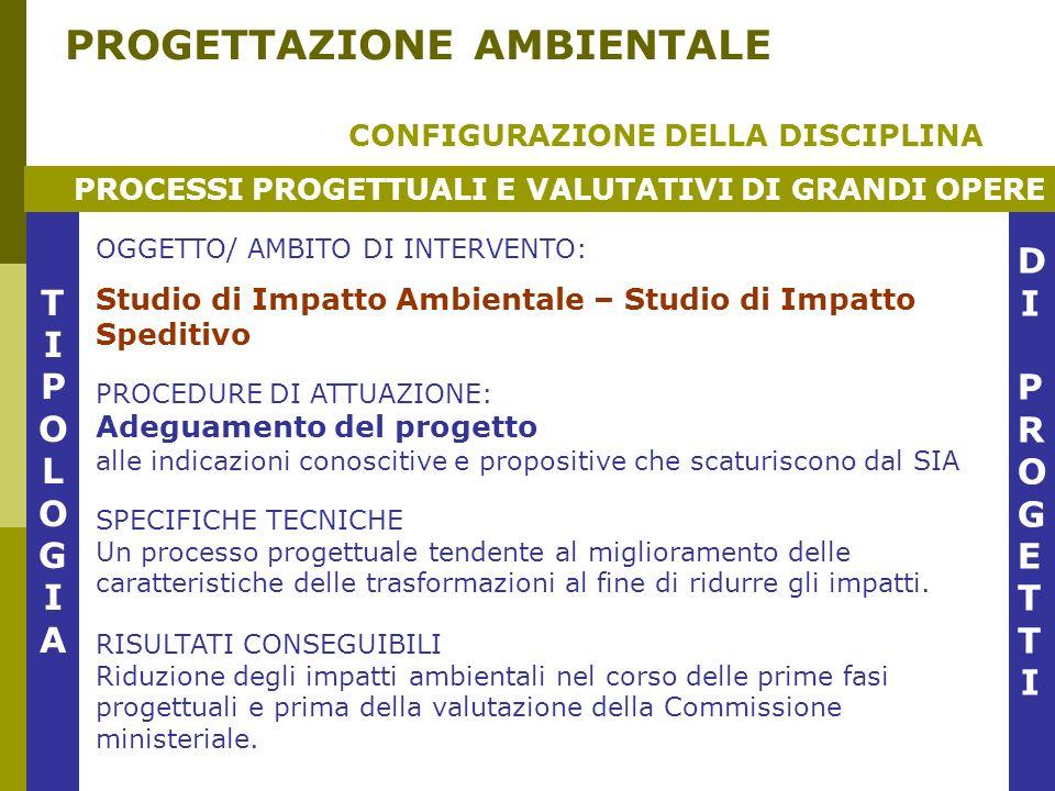 PROGETTAZIONE AMBIENTALE CONFIGURAZIONE DELLA DISCIPLINA TIPOLOGIA TIPOLOGIA DIPROGETTIDIPROGETTI PROCESSI PROGETTUALI E VALUTATIVI DI GRANDI OPERE OGGETTO/ AMBITO DI INTERVENTO: Studio di Impatto Ambientale – Studio di Impatto Speditivo PROCEDURE DI ATTUAZIONE: Adeguamento del progetto alle indicazioni conoscitive e propositive che scaturiscono dal SIA SPECIFICHE TECNICHE Un processo progettuale tendente al miglioramento delle caratteristiche delle trasformazioni al fine di ridurre gli impatti.