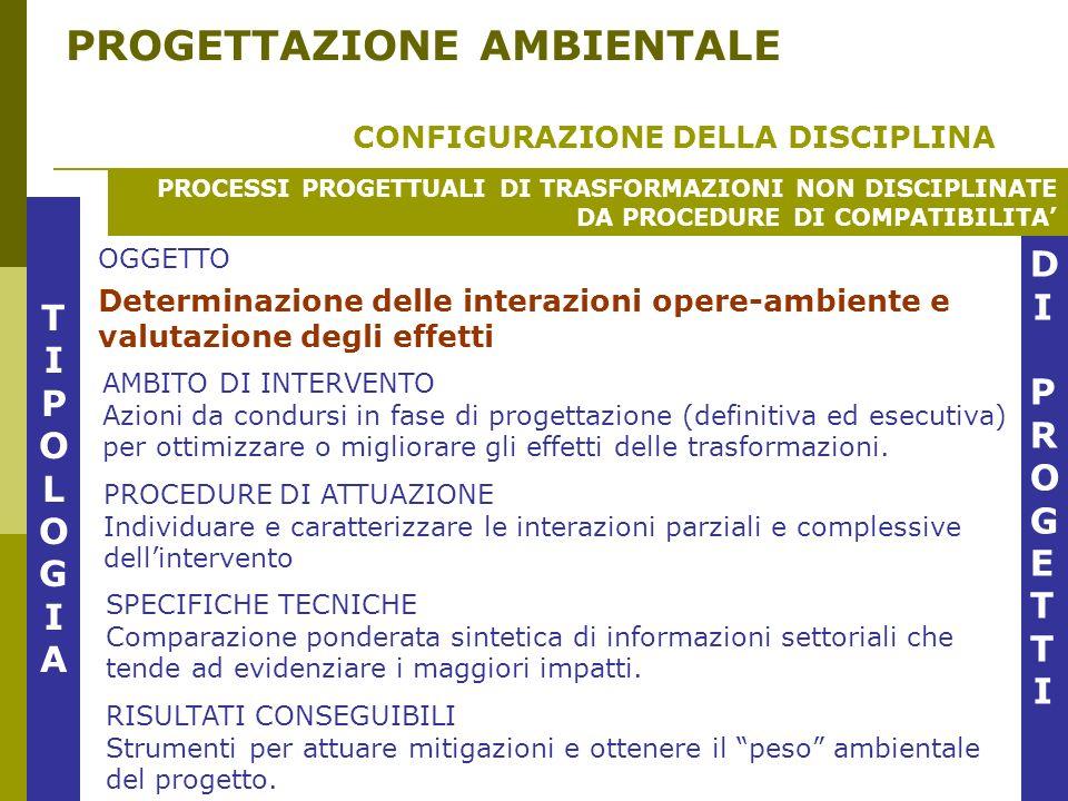 PROGETTAZIONE AMBIENTALE CONFIGURAZIONE DELLA DISCIPLINA TIPOLOGIA TIPOLOGIA DIPROGETTIDIPROGETTI PROCESSI PROGETTUALI DI TRASFORMAZIONI NON DISCIPLINATE DA PROCEDURE DI COMPATIBILITA OGGETTO Determinazione delle interazioni opere-ambiente e valutazione degli effetti AMBITO DI INTERVENTO Azioni da condursi in fase di progettazione (definitiva ed esecutiva) per ottimizzare o migliorare gli effetti delle trasformazioni.