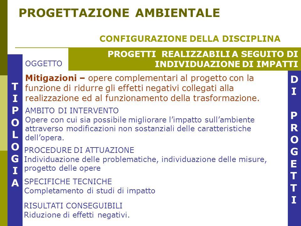 PROGETTAZIONE AMBIENTALE CONFIGURAZIONE DELLA DISCIPLINA TIPOLOGIA TIPOLOGIA DIPROGETTIDIPROGETTI PROGETTI REALIZZABILI A SEGUITO DI INDIVIDUAZIONE DI IMPATTI OGGETTO Mitigazioni – opere complementari al progetto con la funzione di ridurre gli effetti negativi collegati alla realizzazione ed al funzionamento della trasformazione.