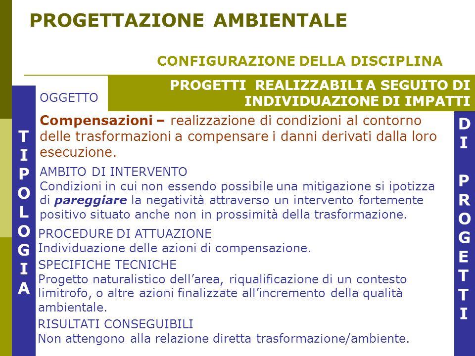 PROGETTAZIONE AMBIENTALE CONFIGURAZIONE DELLA DISCIPLINA TIPOLOGIA TIPOLOGIA DIPROGETTIDIPROGETTI PROGETTI REALIZZABILI A SEGUITO DI INDIVIDUAZIONE DI IMPATTI OGGETTO Compensazioni – realizzazione di condizioni al contorno delle trasformazioni a compensare i danni derivati dalla loro esecuzione.