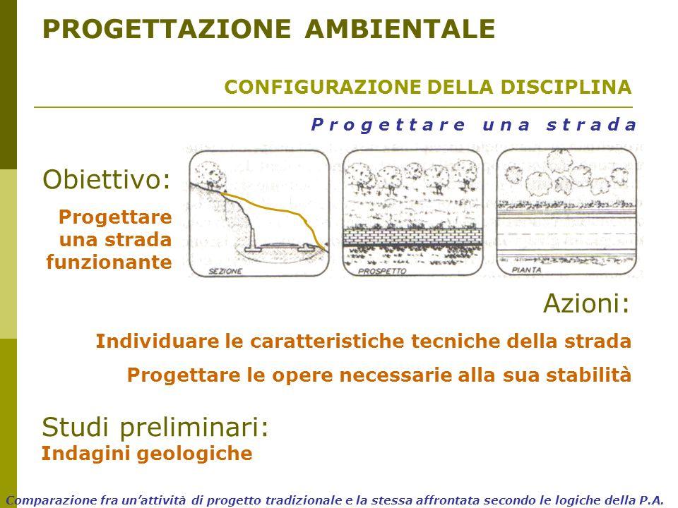 PROGETTAZIONE AMBIENTALE CONFIGURAZIONE DELLA DISCIPLINA Comparazione fra unattività di progetto tradizionale e la stessa affrontata secondo le logiche della P.A.