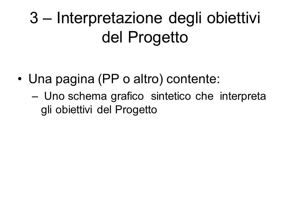 3 – Interpretazione degli obiettivi del Progetto Una pagina (PP o altro) contente: – Uno schema grafico sintetico che interpreta gli obiettivi del Pro