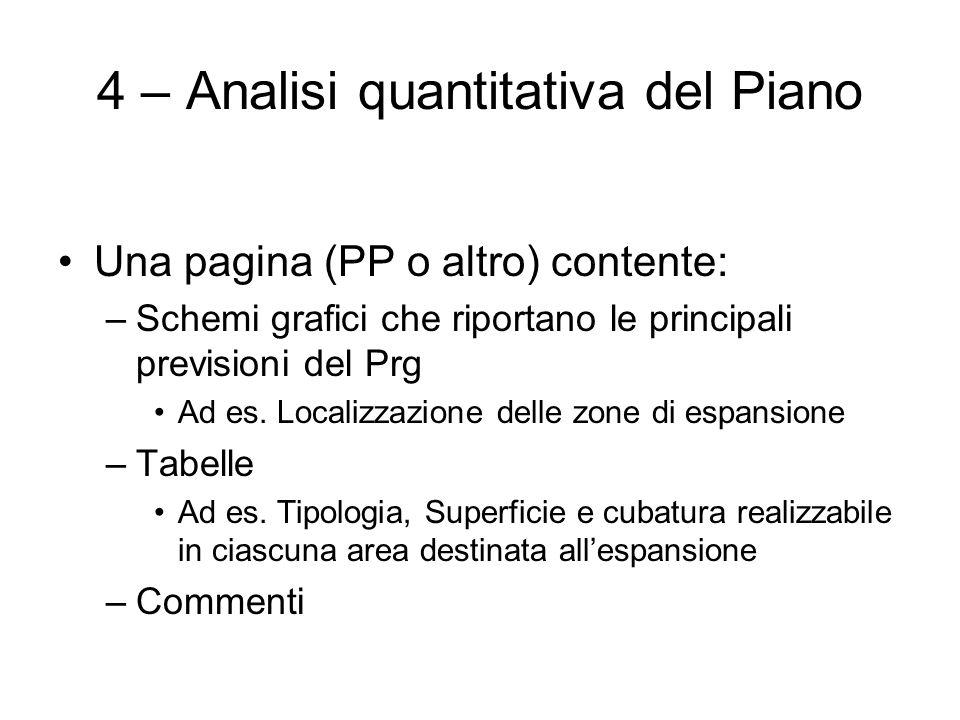 4 – Analisi quantitativa del Piano Una pagina (PP o altro) contente: –Schemi grafici che riportano le principali previsioni del Prg Ad es. Localizzazi