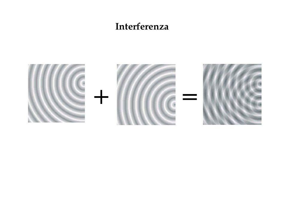 += Interferenza