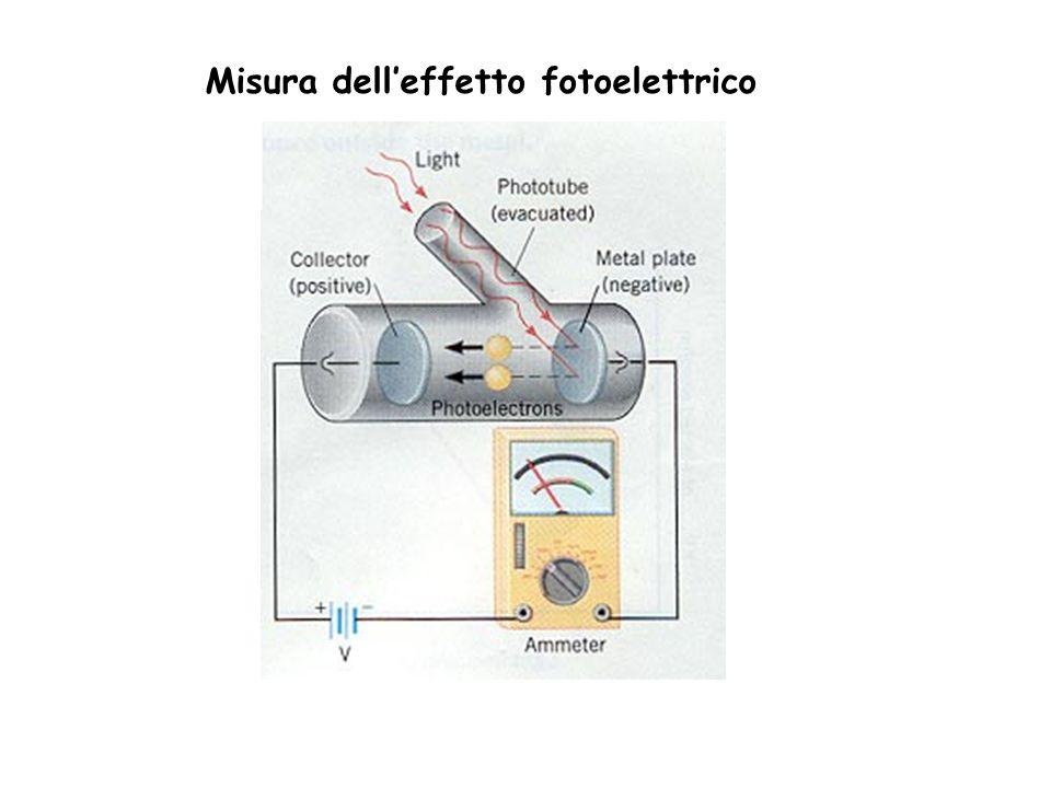 Misura delleffetto fotoelettrico
