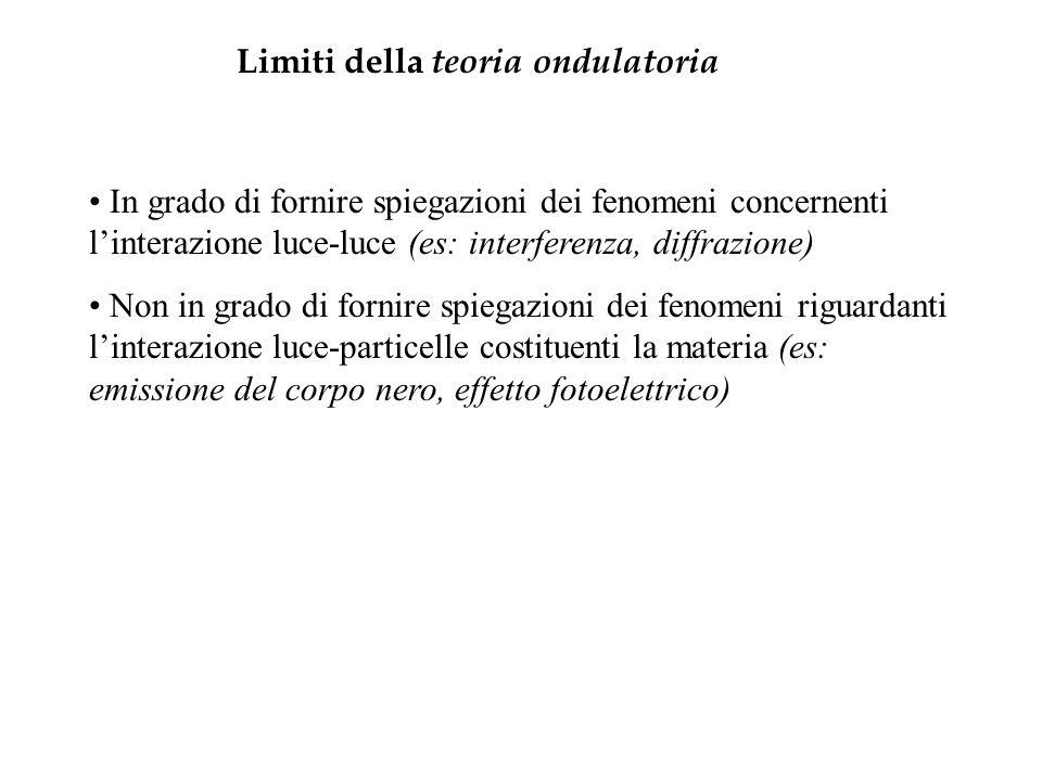 Limiti della teoria ondulatoria In grado di fornire spiegazioni dei fenomeni concernenti linterazione luce-luce (es: interferenza, diffrazione) Non in