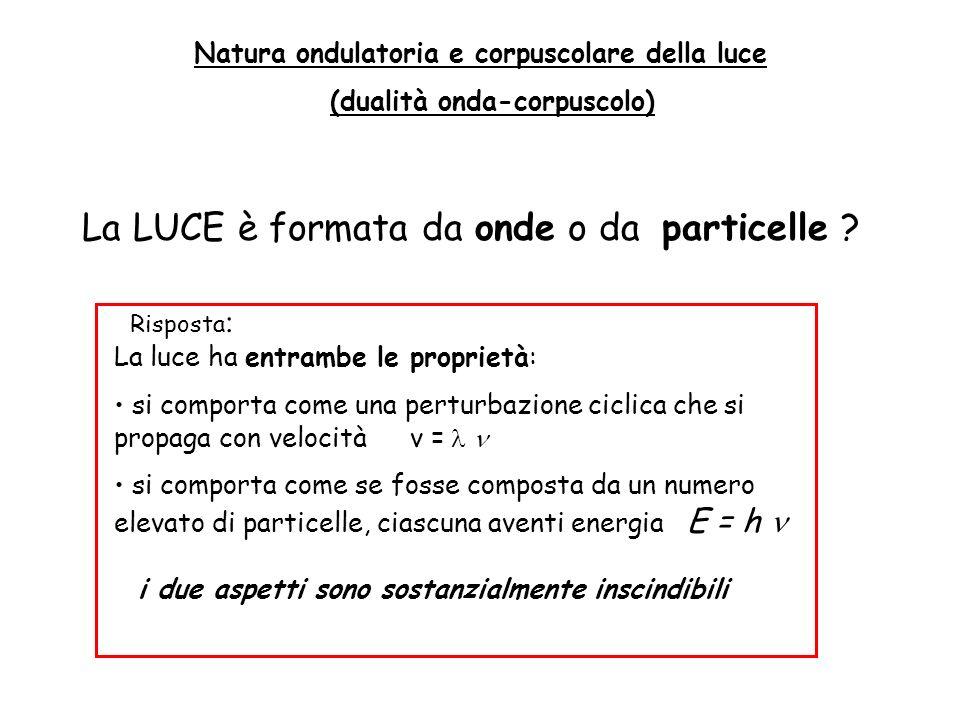 La LUCE è formata da onde o da particelle ? Risposta : La luce ha entrambe le proprietà: si comporta come una perturbazione ciclica che si propaga con